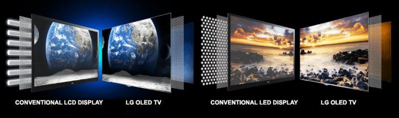 televizor led sau oled